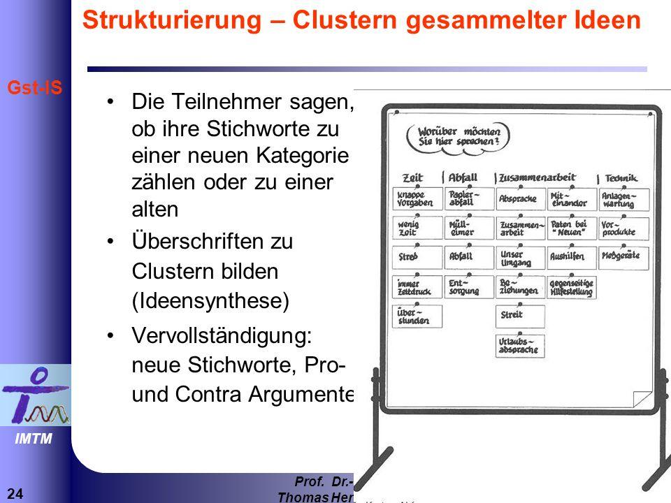 Strukturierung – Clustern gesammelter Ideen