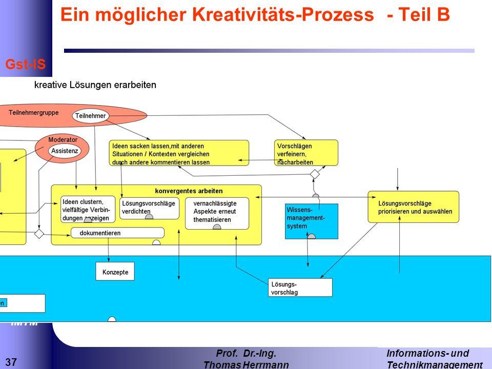 Ein möglicher Kreativitäts-Prozess - Teil B