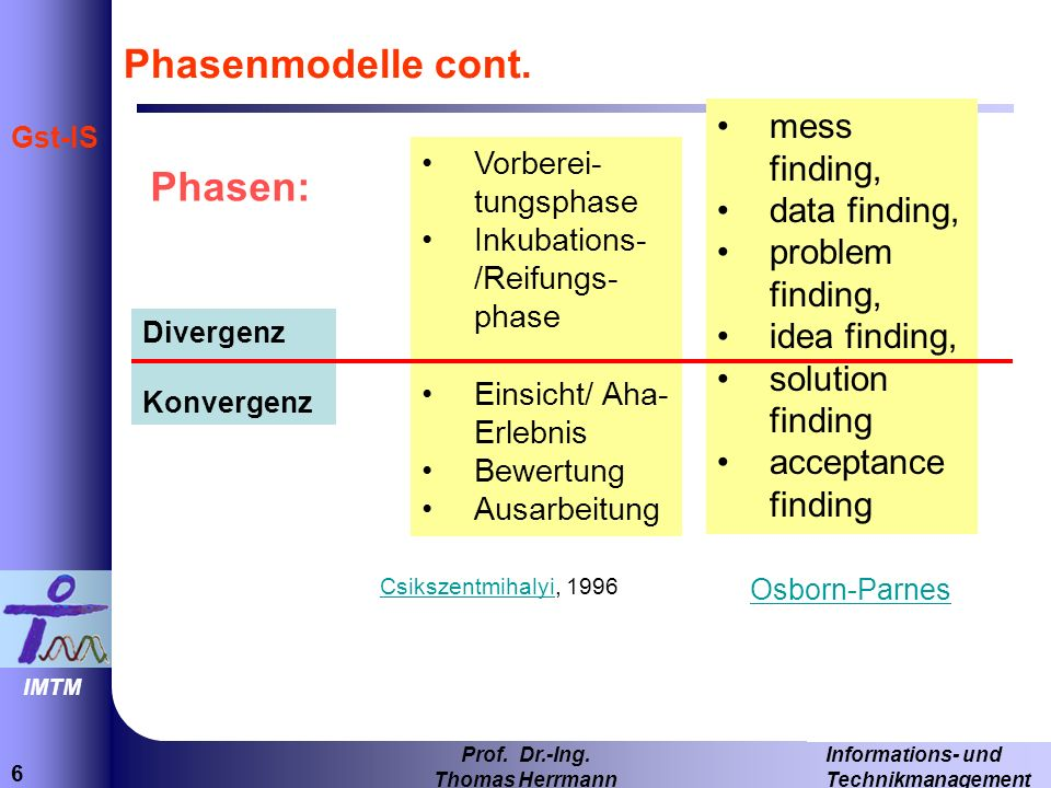 Phasenmodelle cont. Phasen: mess finding, data finding,