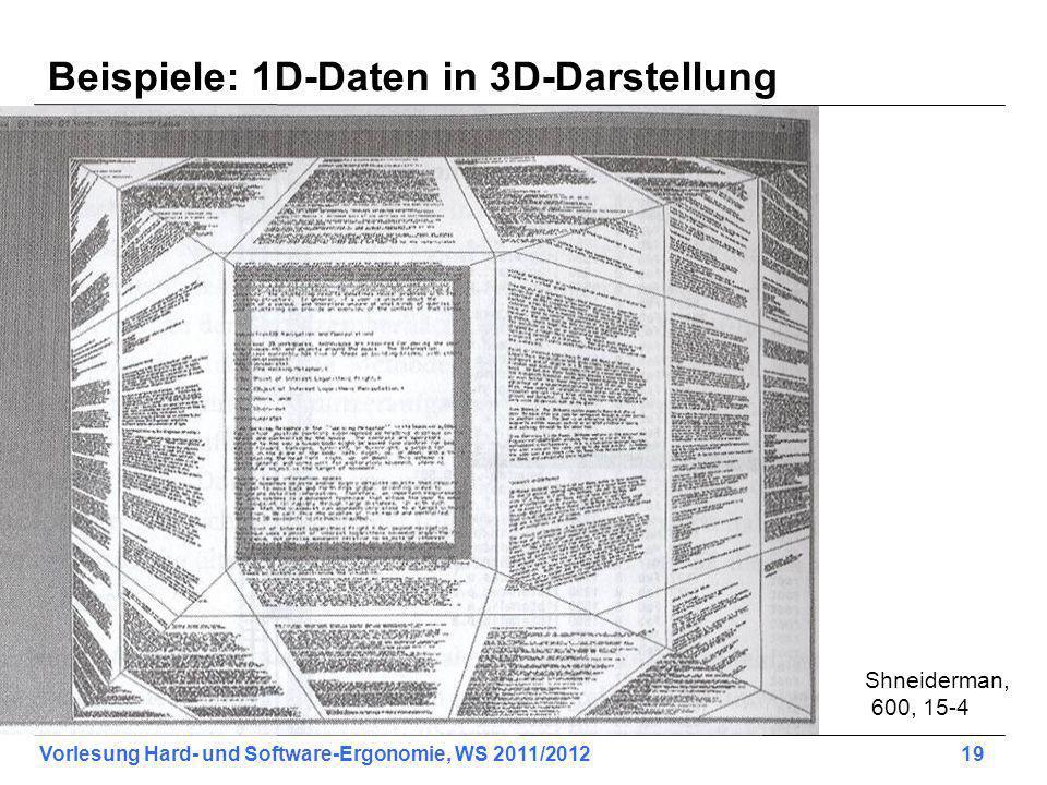 Beispiele: 1D-Daten in 3D-Darstellung