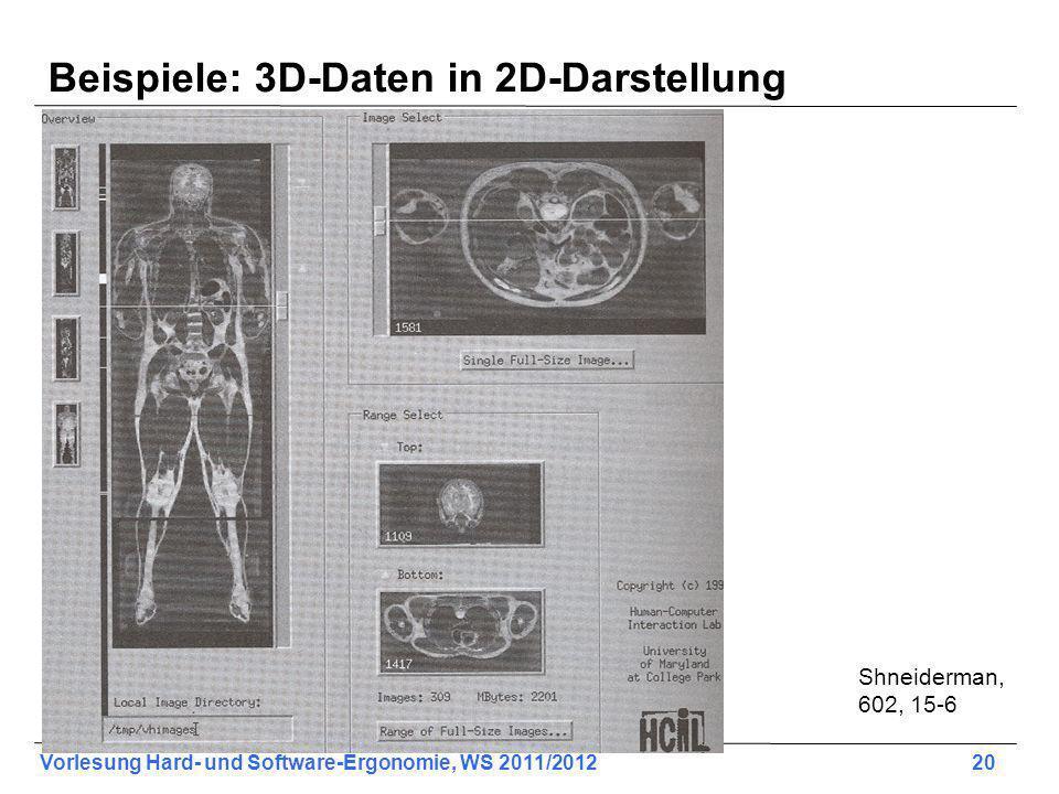 Beispiele: 3D-Daten in 2D-Darstellung
