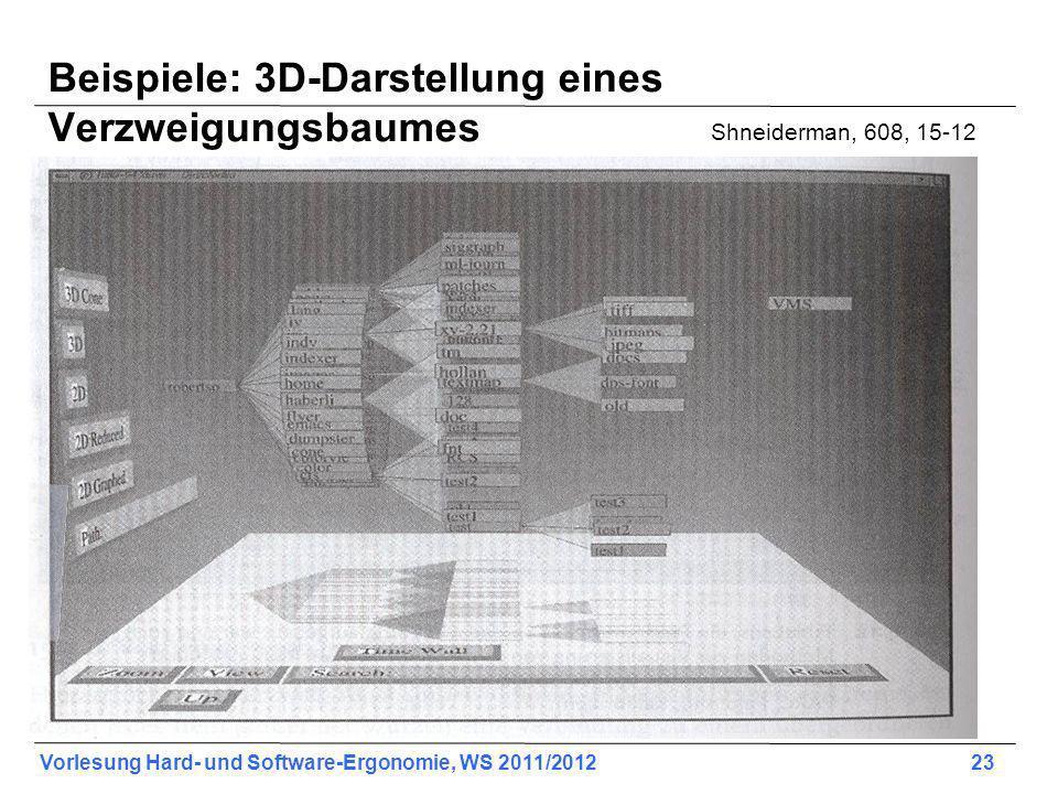 Beispiele: 3D-Darstellung eines Verzweigungsbaumes
