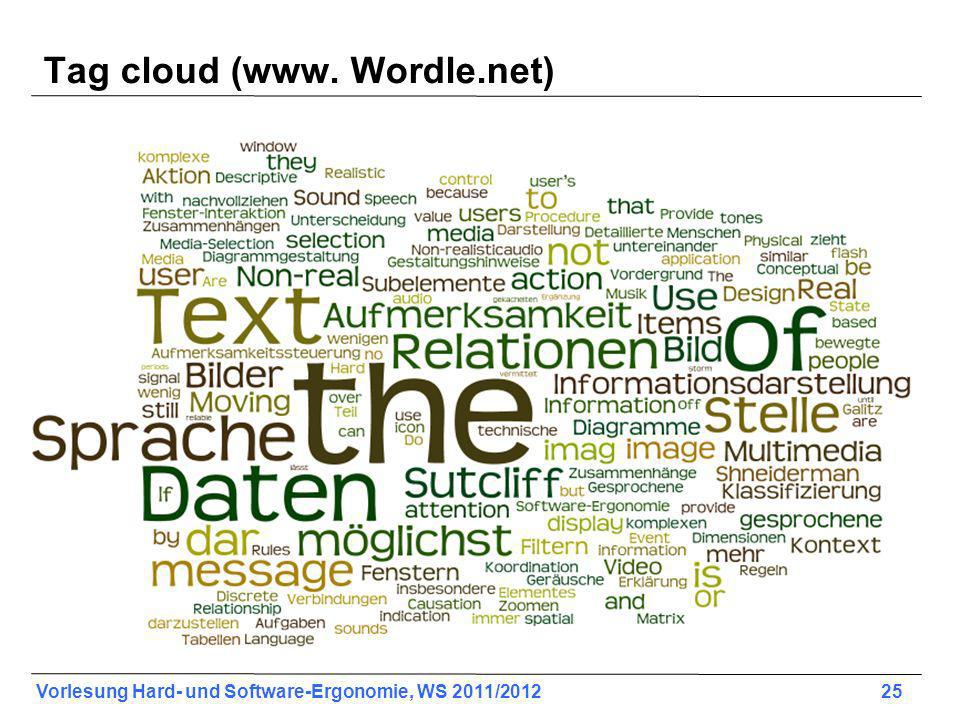 Tag cloud (www. Wordle.net)