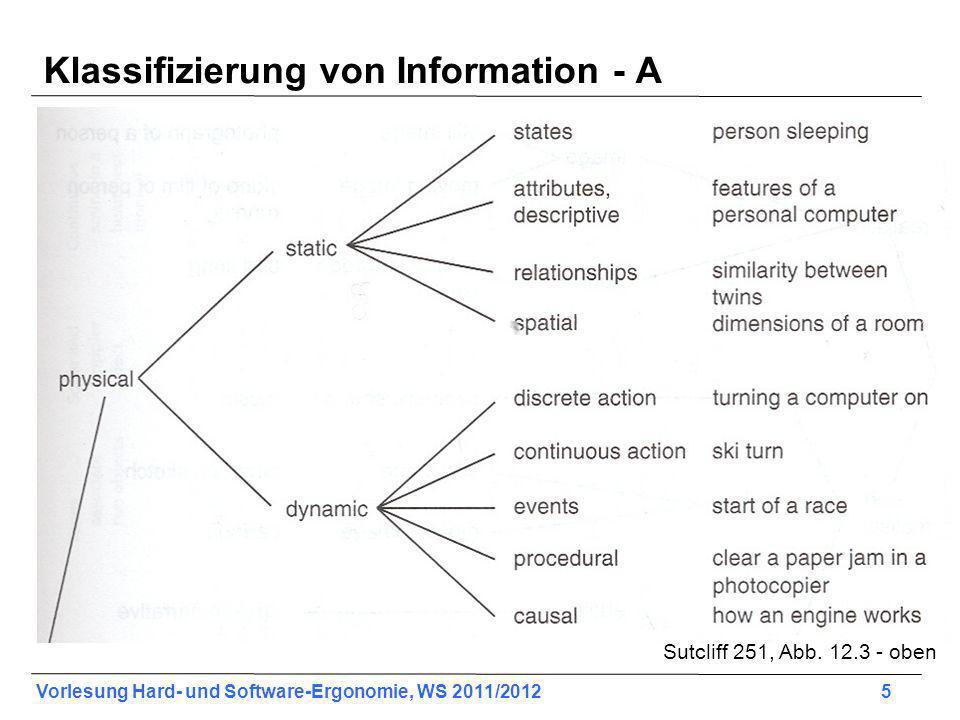 Klassifizierung von Information - A