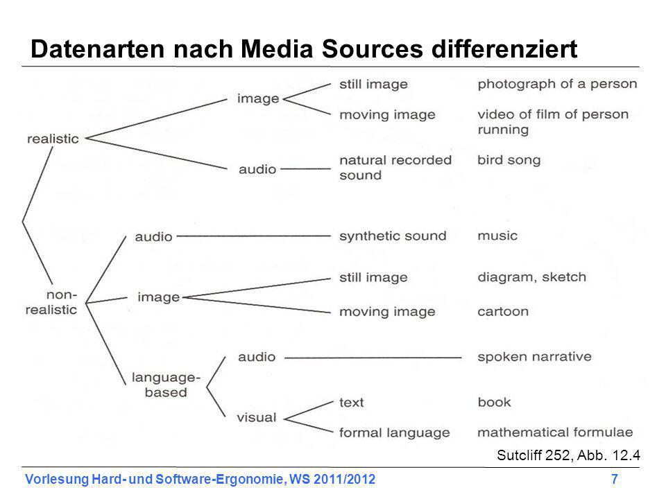 Datenarten nach Media Sources differenziert
