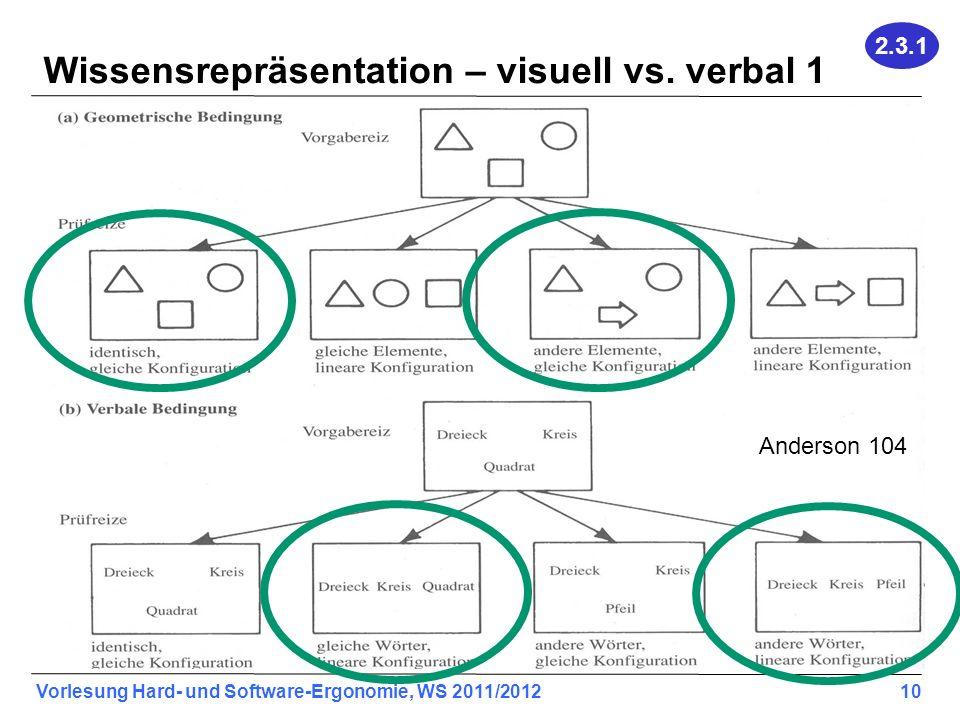 Wissensrepräsentation – visuell vs. verbal 1
