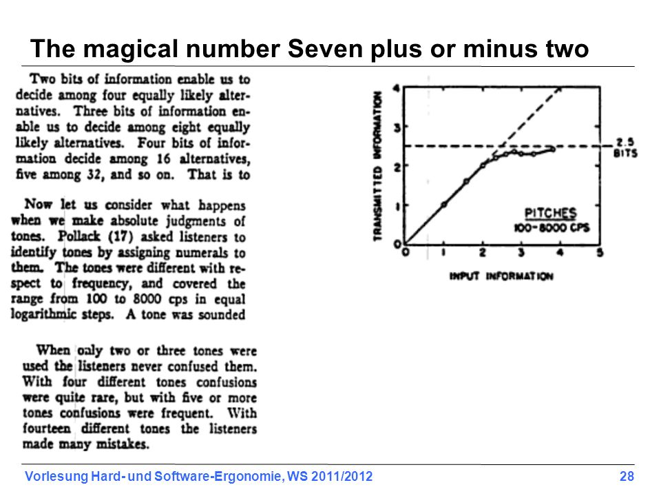 The magical number Seven plus or minus two