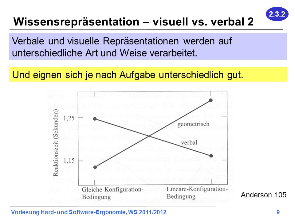Wissensrepräsentation – visuell vs. verbal 2