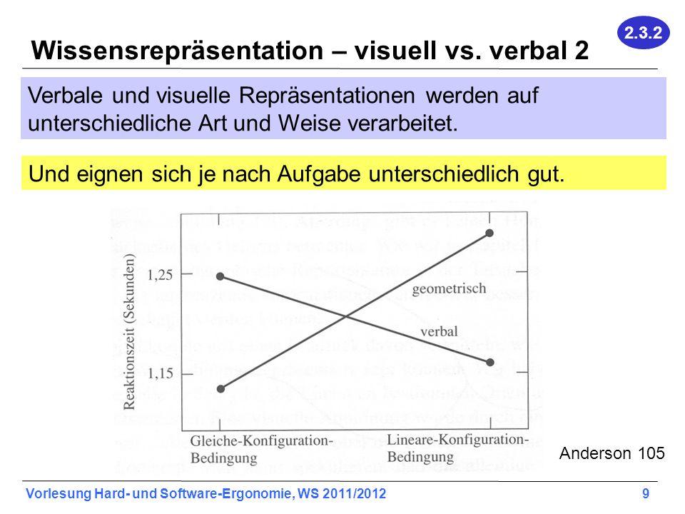 Wissensrepräsentation – visuell vs. verbal 2