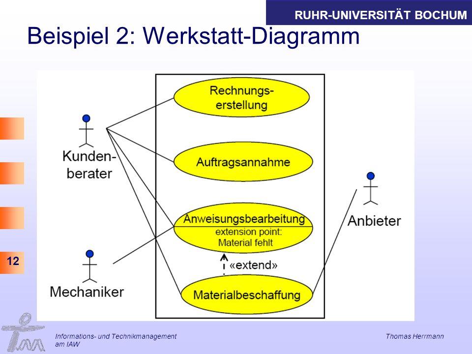 Beispiel 2: Werkstatt-Diagramm