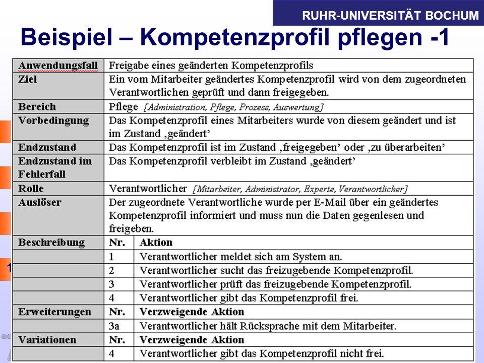 Beispiel – Kompetenzprofil pflegen -1