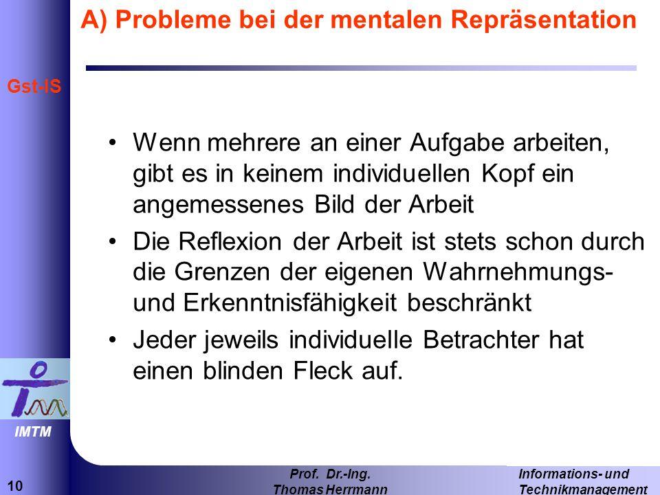 A) Probleme bei der mentalen Repräsentation