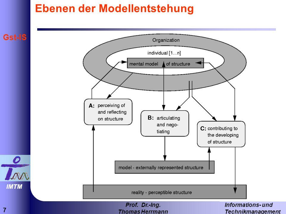 Ebenen der Modellentstehung