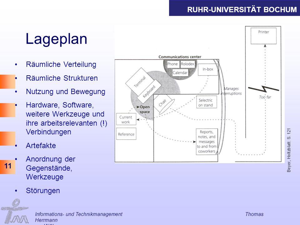Lageplan Räumliche Verteilung Räumliche Strukturen