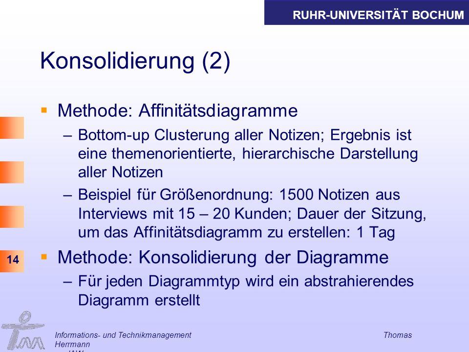 Konsolidierung (2) Methode: Affinitätsdiagramme