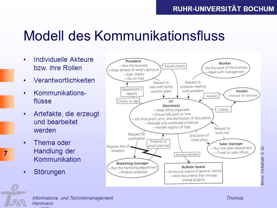 Modell des Kommunikationsfluss