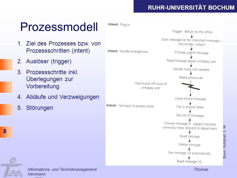Prozessmodell Ziel des Prozesses bzw. von Prozessschritten (intent)