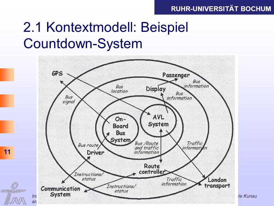 2.1 Kontextmodell: Beispiel Countdown-System