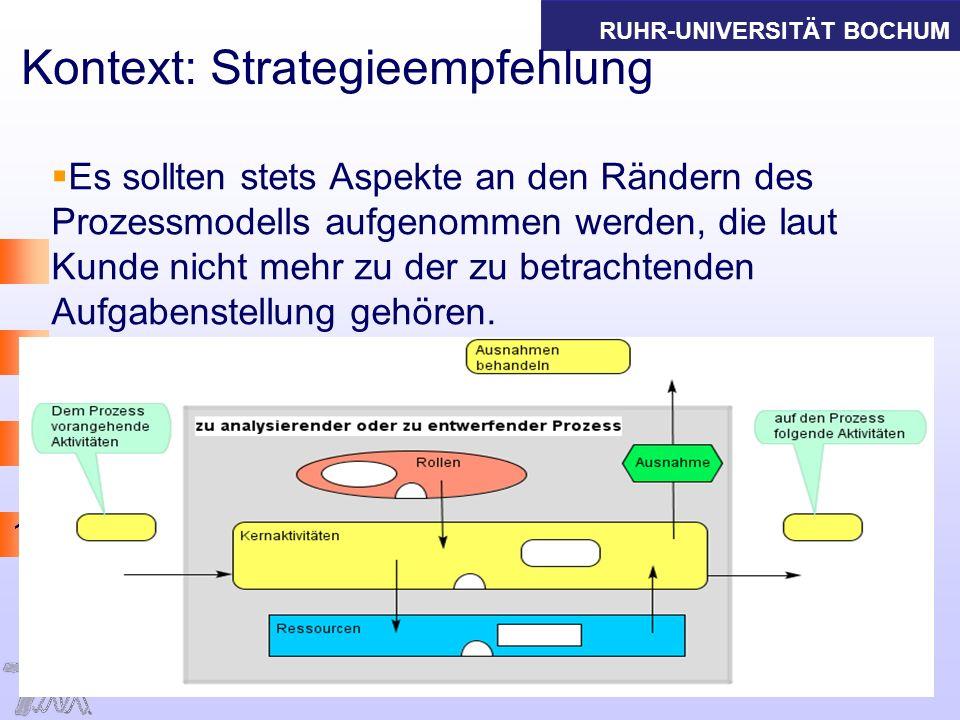 Kontext: Strategieempfehlung