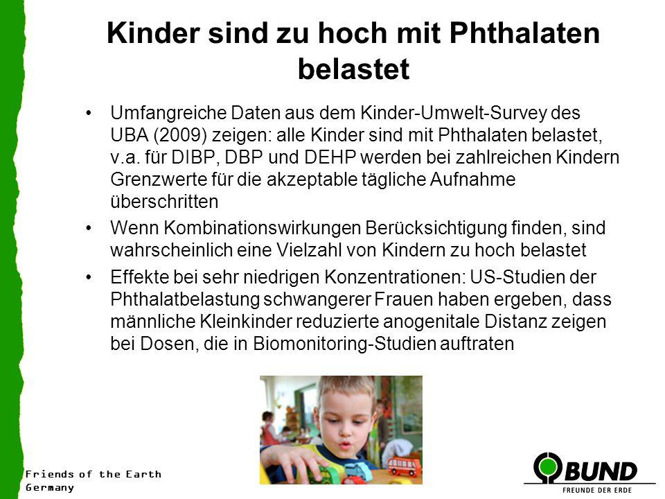 Kinder sind zu hoch mit Phthalaten belastet