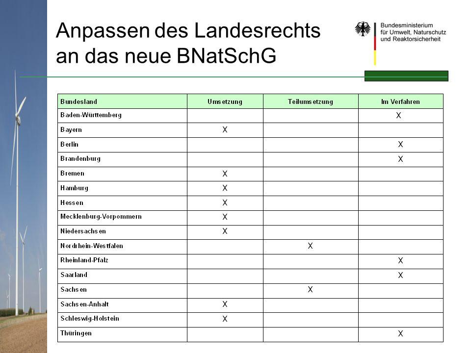 Anpassen des Landesrechts an das neue BNatSchG