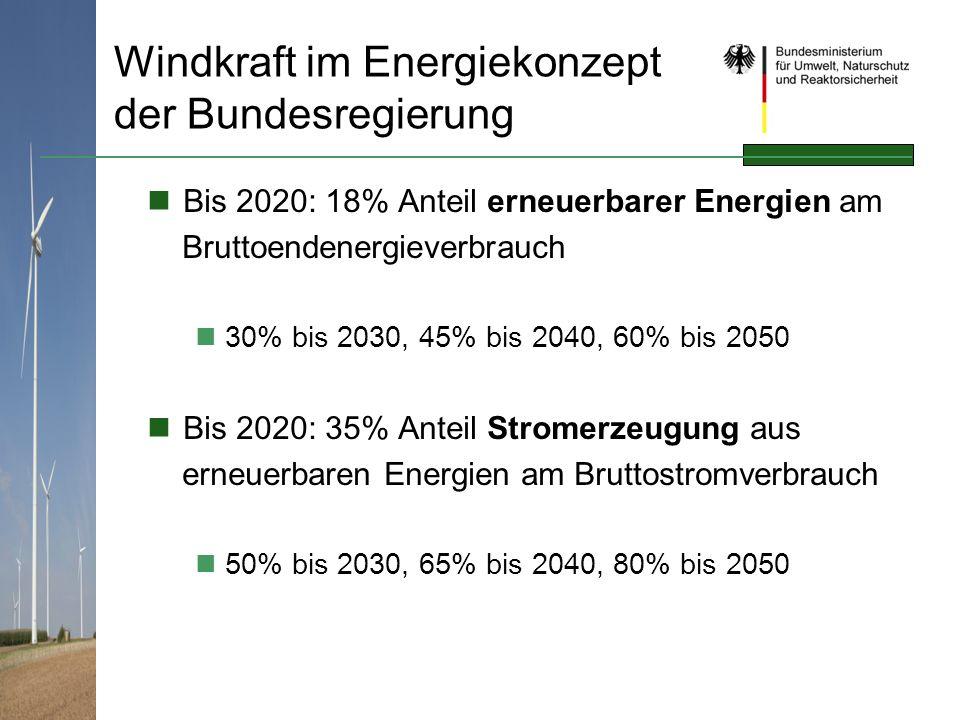 Windkraft im Energiekonzept der Bundesregierung