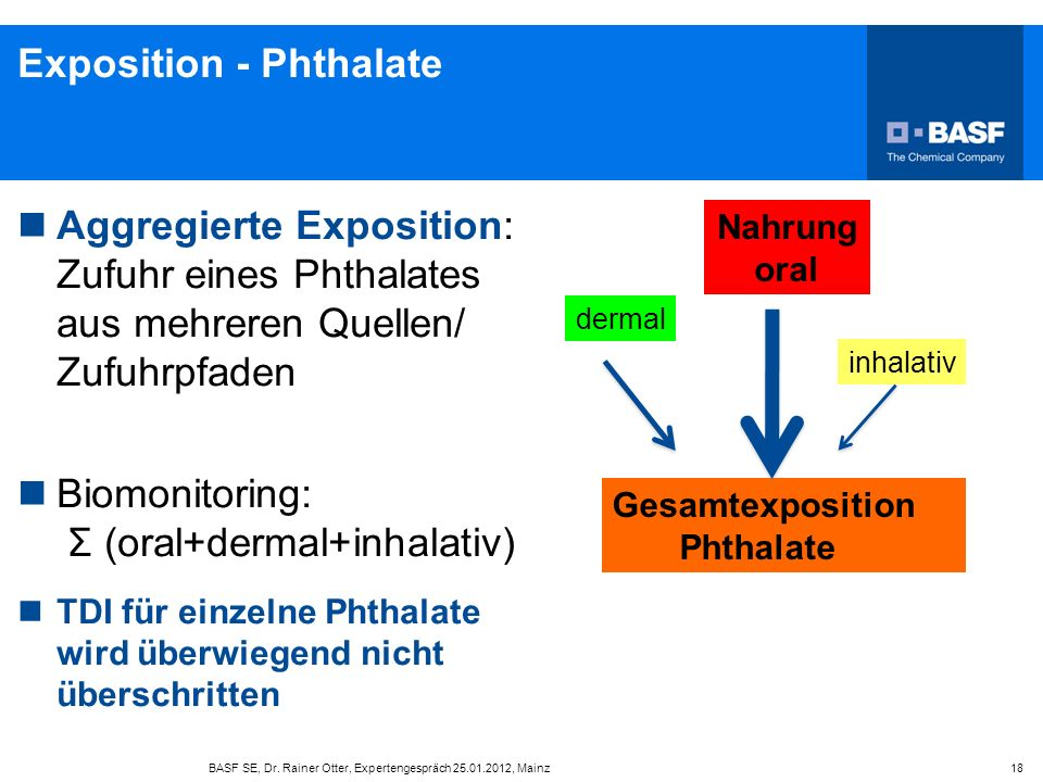 Exposition - Phthalate
