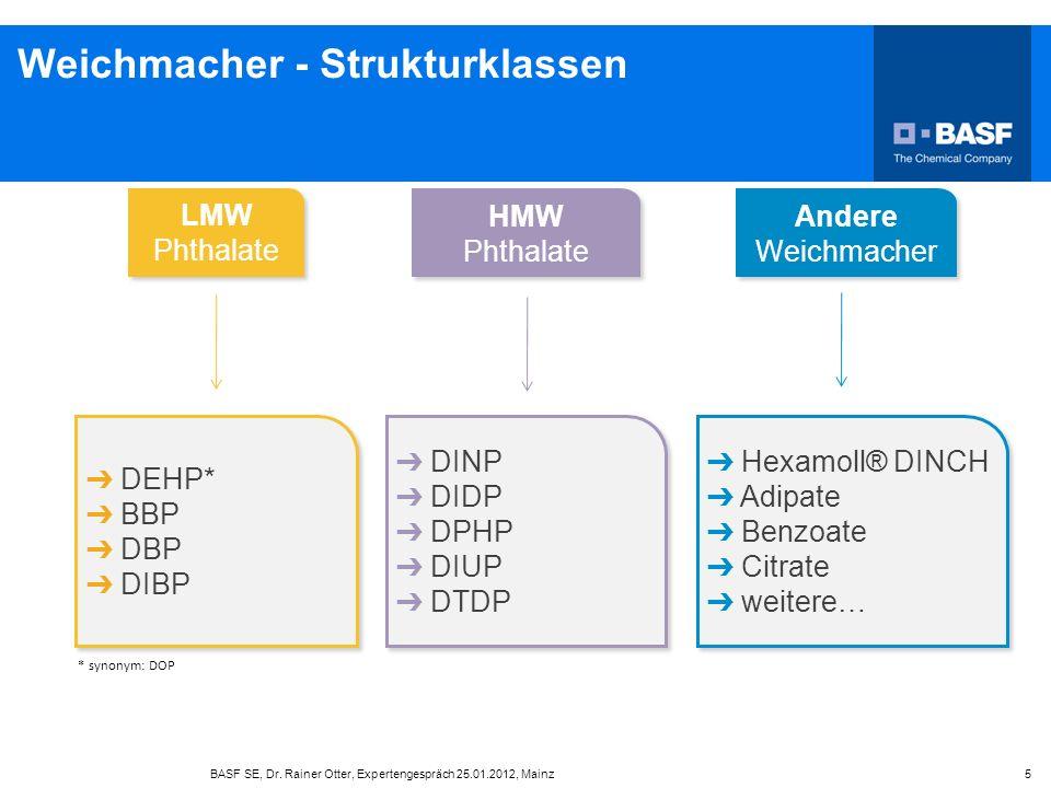 Weichmacher - Strukturklassen