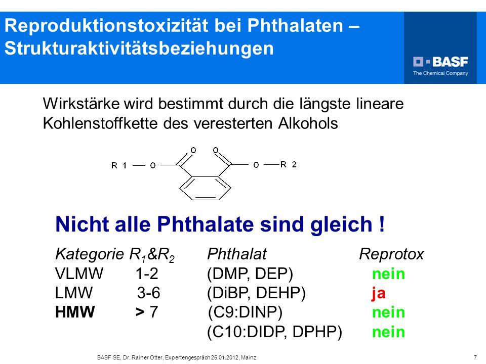 Reproduktionstoxizität bei Phthalaten – Strukturaktivitätsbeziehungen
