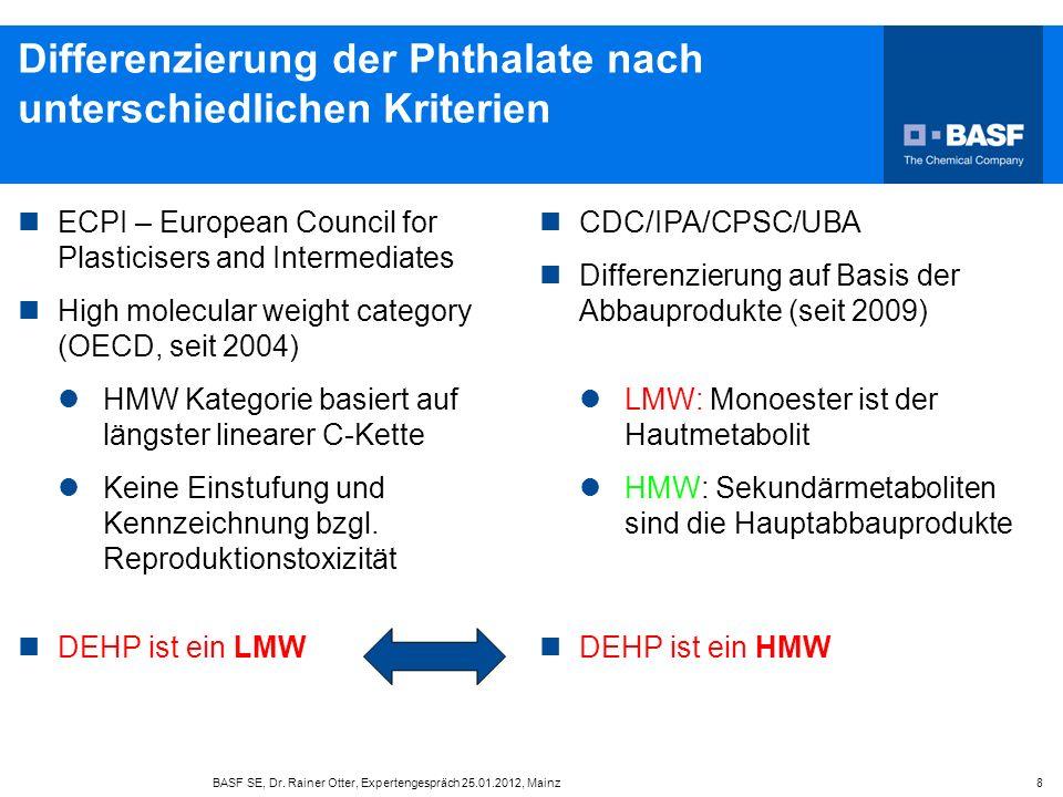Differenzierung der Phthalate nach unterschiedlichen Kriterien