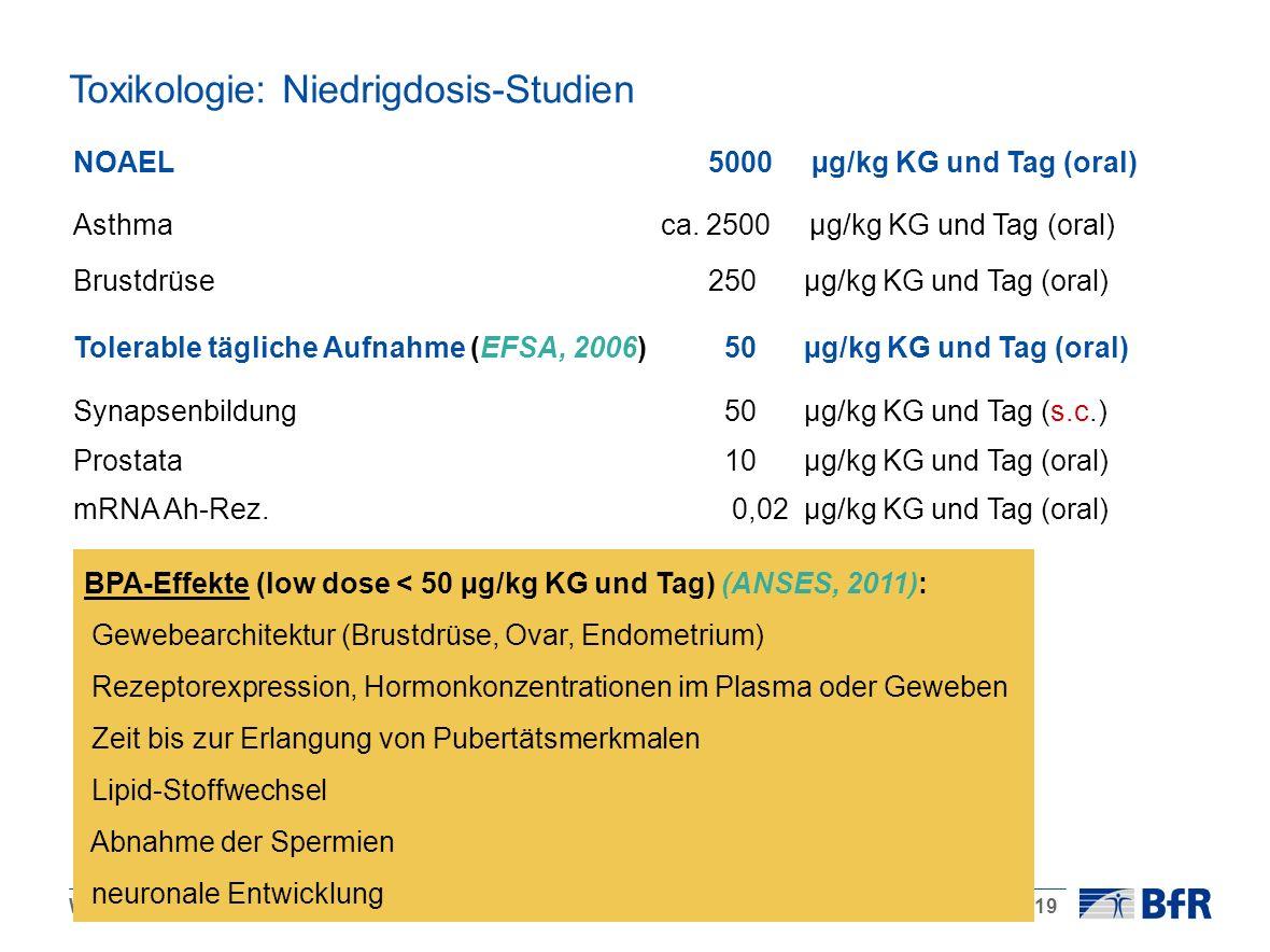 Toxikologie: Niedrigdosis-Studien