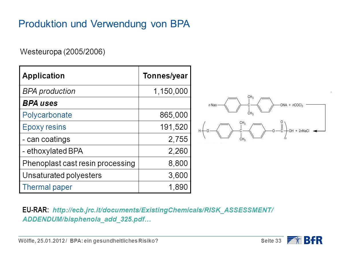 Produktion und Verwendung von BPA