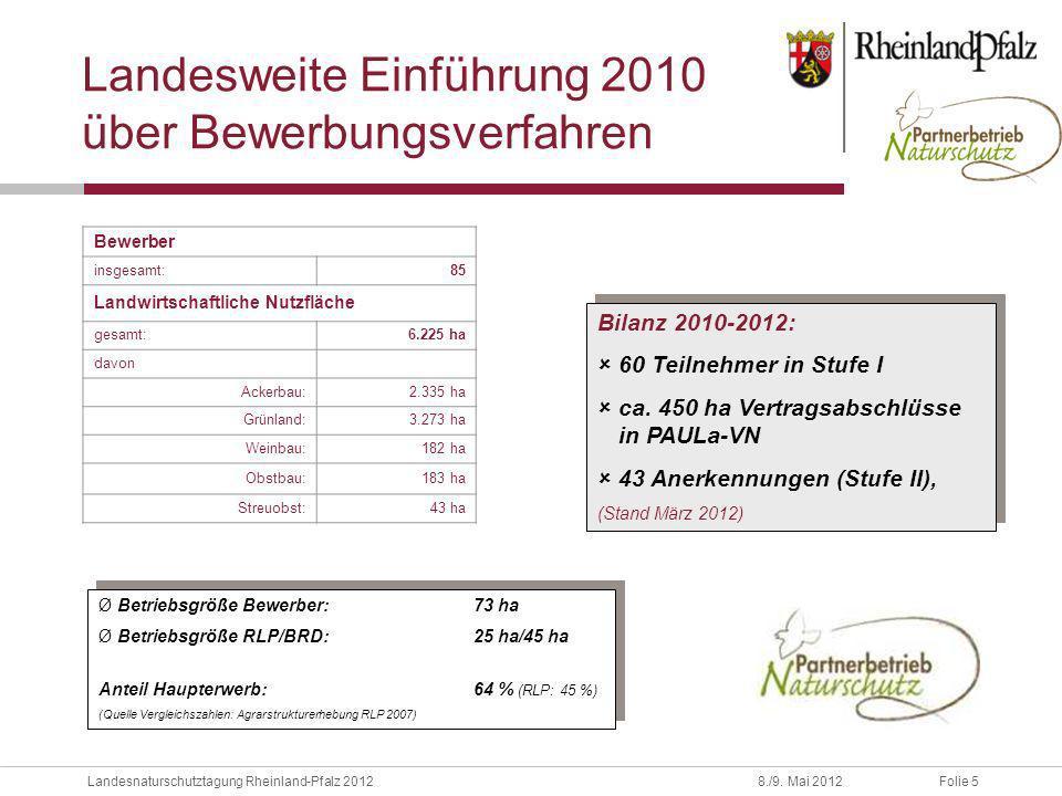 Landesweite Einführung 2010 über Bewerbungsverfahren