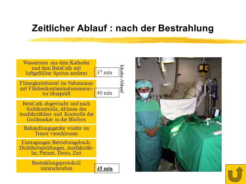 Zeitlicher Ablauf : nach der Bestrahlung