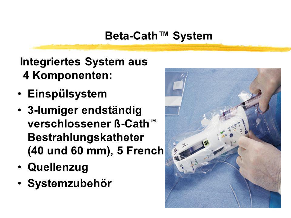 Beta-Cath™ System Integriertes System aus. 4 Komponenten: Einspülsystem.