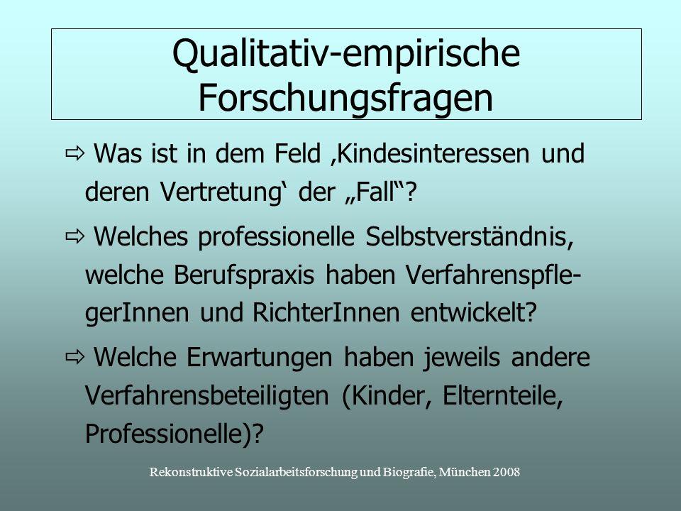 Qualitativ-empirische Forschungsfragen