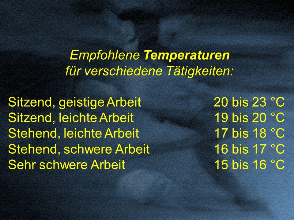 Empfohlene Temperaturen für verschiedene Tätigkeiten: