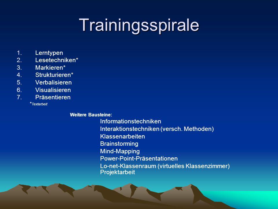 Trainingsspirale Lerntypen Lesetechniken* Markieren* Strukturieren*
