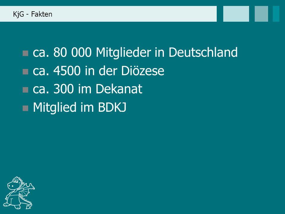 ca. 80 000 Mitglieder in Deutschland ca. 4500 in der Diözese