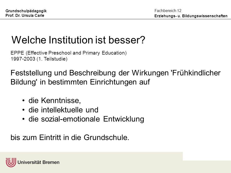 Welche Institution ist besser