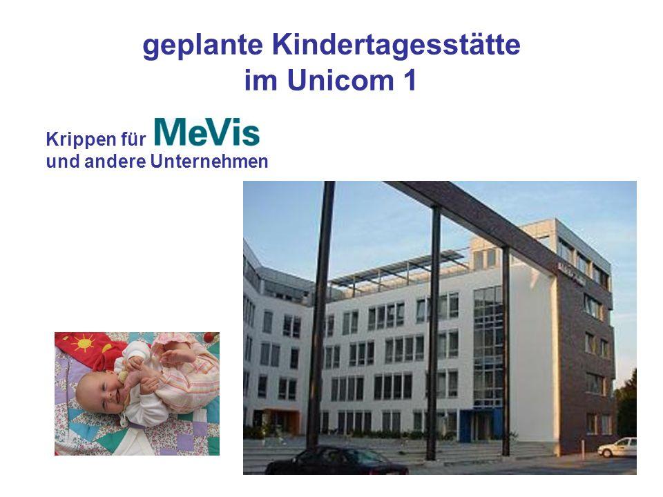 geplante Kindertagesstätte im Unicom 1