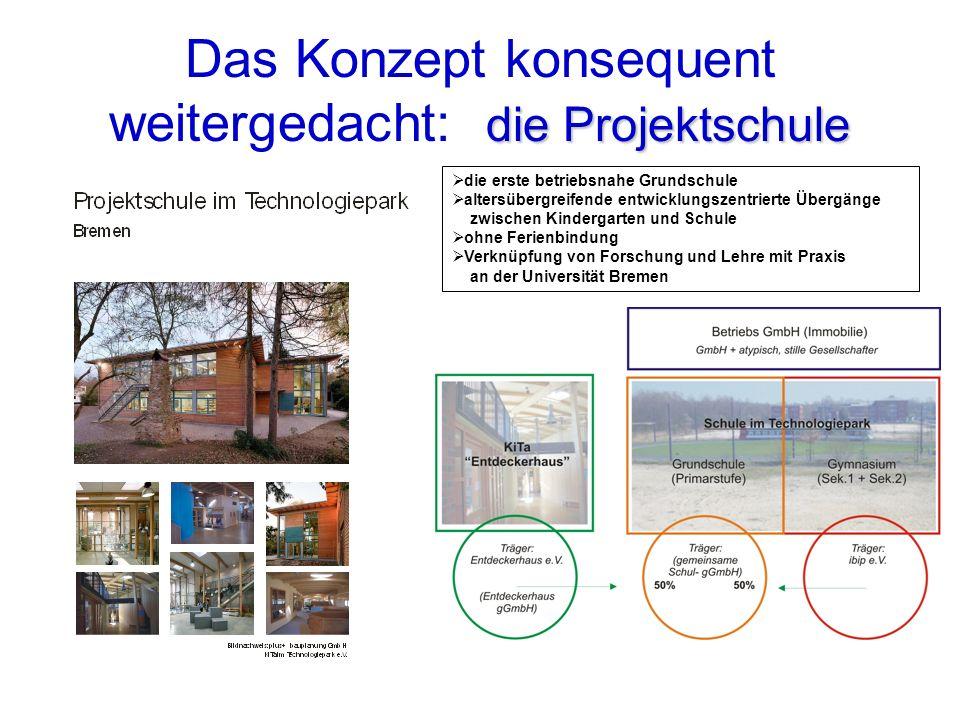 Das Konzept konsequent weitergedacht: die Projektschule