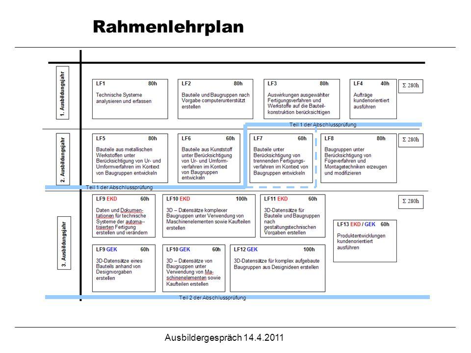 Rahmenlehrplan Ausbildergespräch 14.4.2011 Teil 1 der Abschlussprüfung