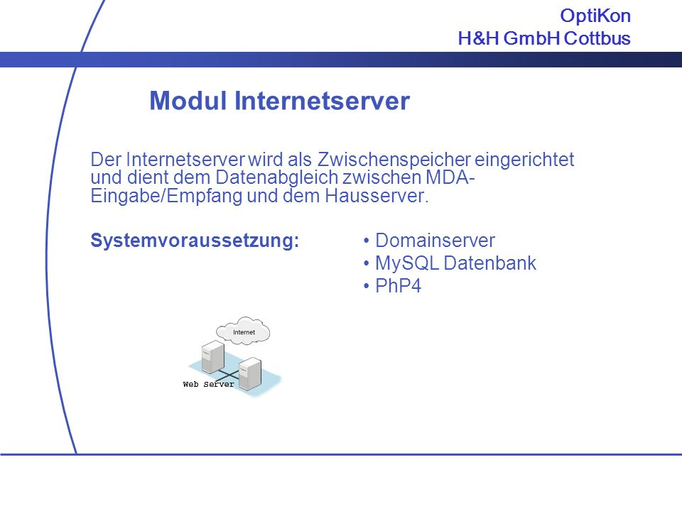 Modul Internetserver OptiKon H&H GmbH Cottbus