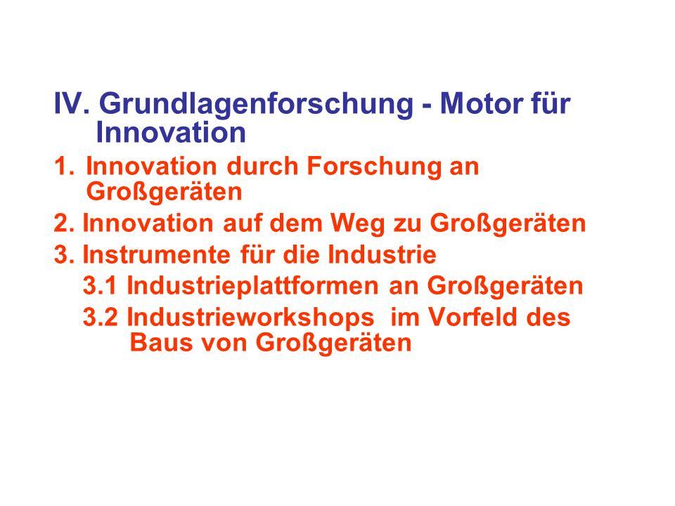 IV. Grundlagenforschung - Motor für Innovation