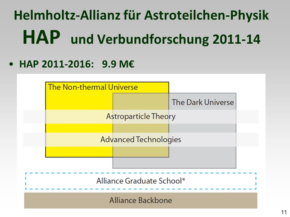 Helmholtz-Allianz für Astroteilchen-Physik HAP und Verbundforschung 2011-14