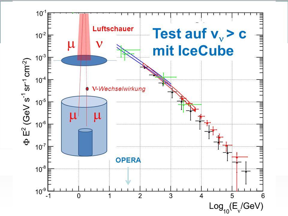 Test auf v > c   mit IceCube   -Wechselwirkung Luftschauer