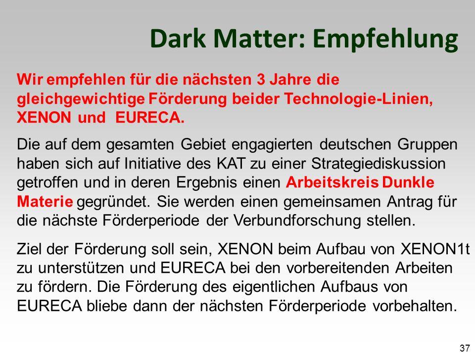 Dark Matter: Empfehlung