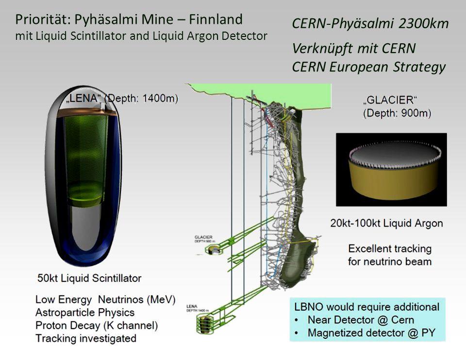 Priorität: Pyhäsalmi Mine – Finnland CERN-Phyäsalmi 2300km