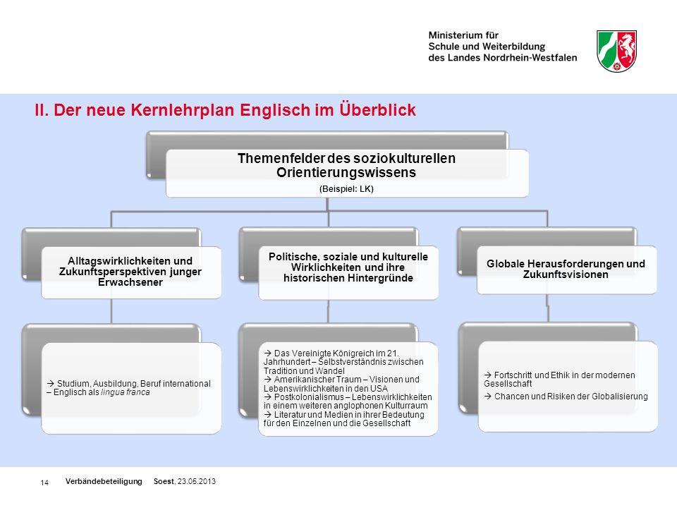 II. Der neue Kernlehrplan Englisch im Überblick